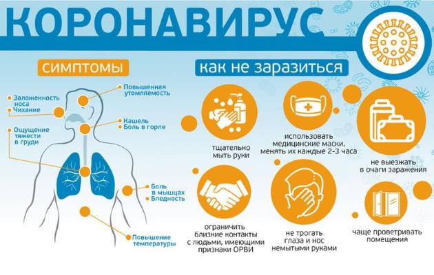 profilaktika koronavirusa