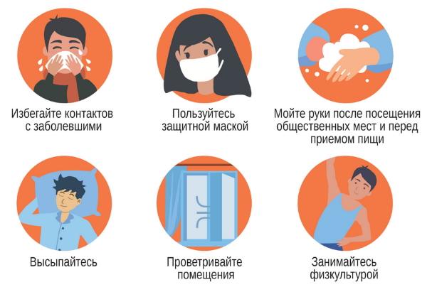 Что может случиться, если сделать прививку от коронавируса во время болезни коронавирусом